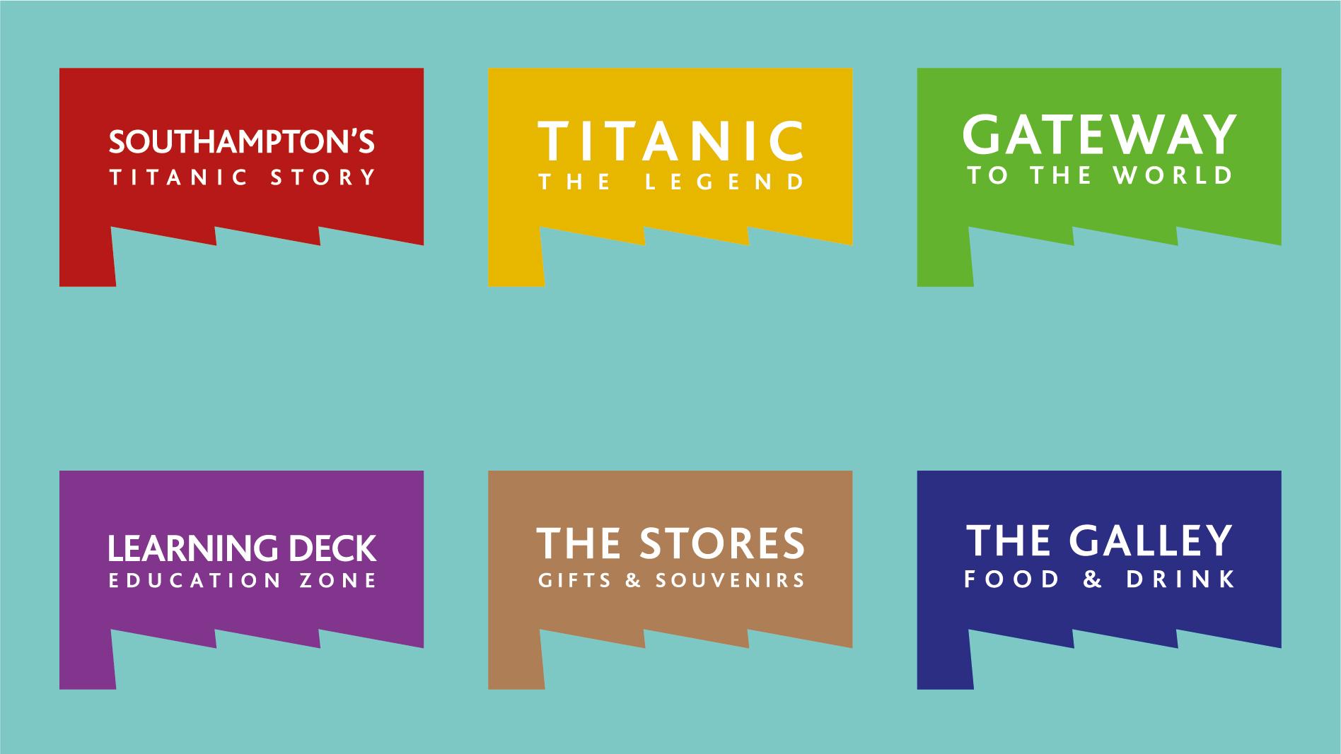 SeaCity Museum Sub-Brands